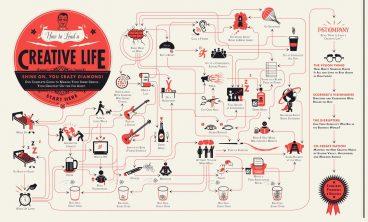 info creative life 2