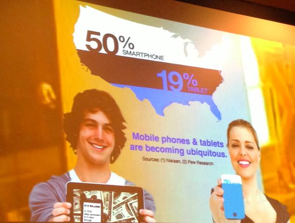 Compras Móviles y Tablets