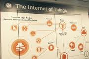 theinternetofthings2