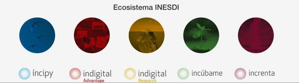Ecosistema Inesdi