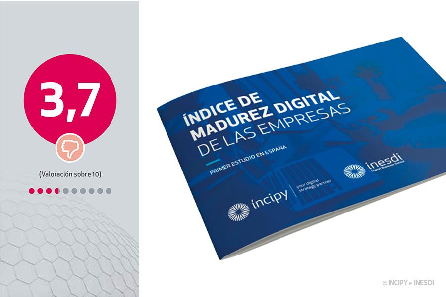 resultado-indice-madurez-digital-empresas-espana